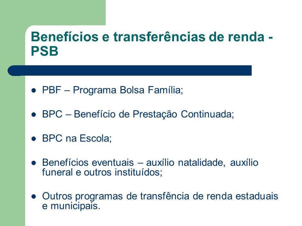 Benefícios e transferências de renda - PSB