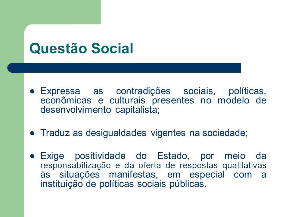 Questão Social Expressa as contradições sociais, políticas, econômicas e culturais presentes no modelo de desenvolvimento capitalista;