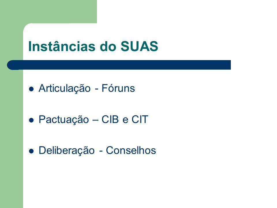 Instâncias do SUAS Articulação - Fóruns Pactuação – CIB e CIT
