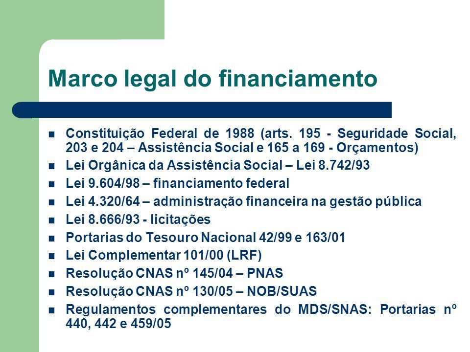 Marco legal do financiamento