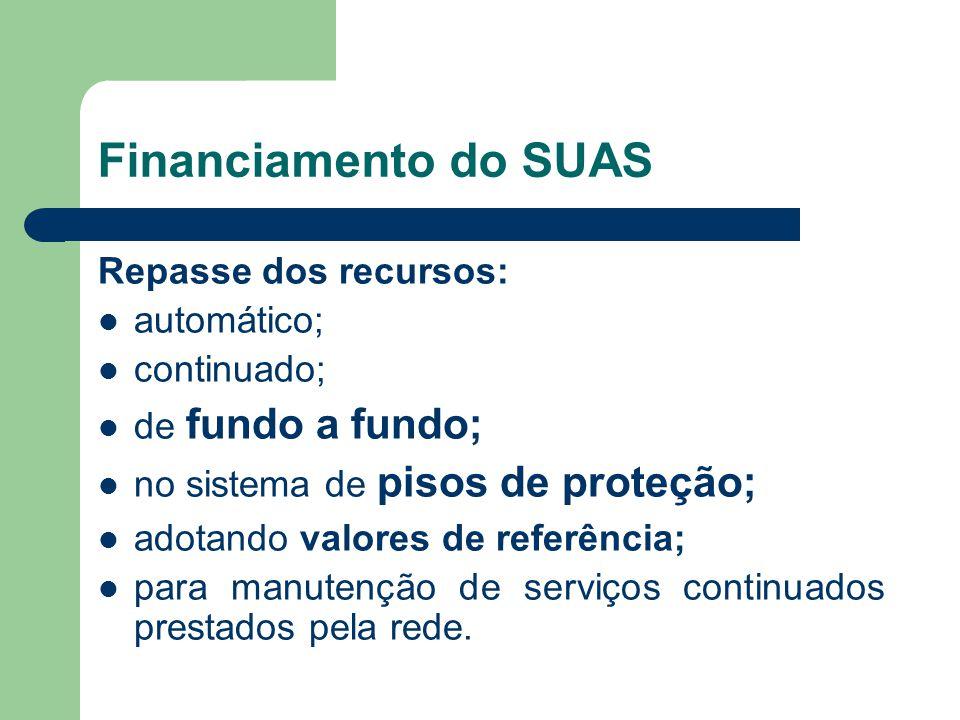 Financiamento do SUAS Repasse dos recursos: automático; continuado;