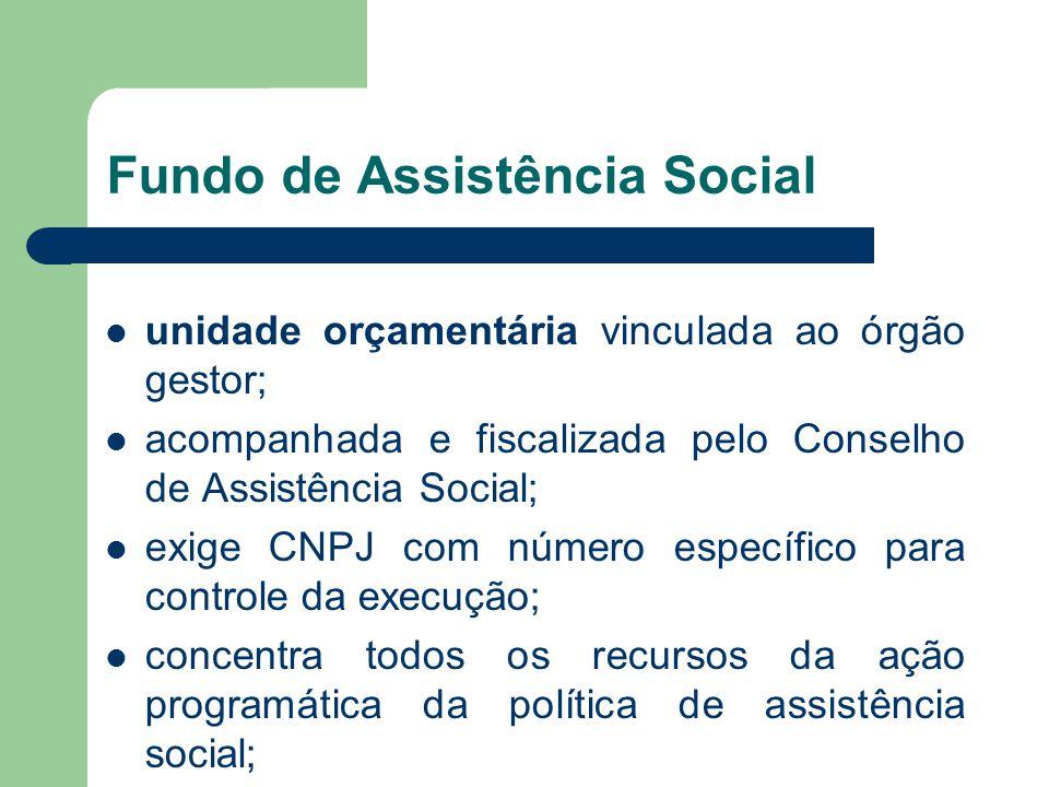 Fundo de Assistência Social