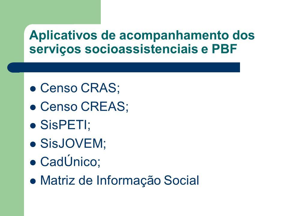 Aplicativos de acompanhamento dos serviços socioassistenciais e PBF