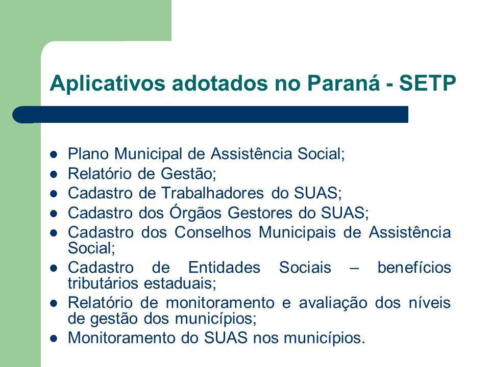 Aplicativos adotados no Paraná - SETP