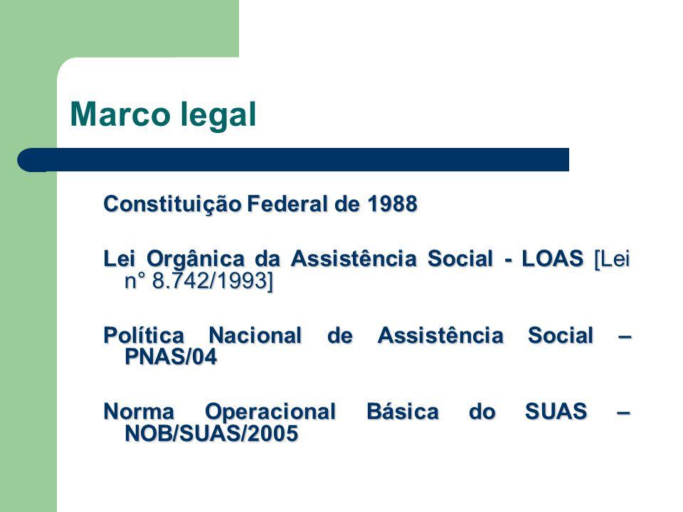 Marco legal Constituição Federal de 1988