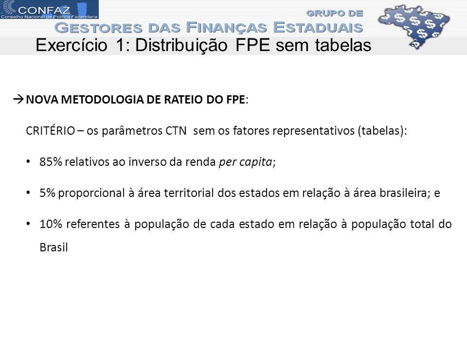 Exercício 1: Distribuição FPE sem tabelas