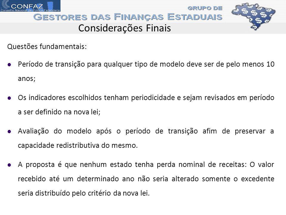 Considerações Finais Questões fundamentais:
