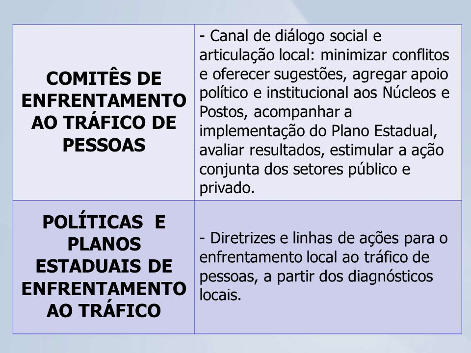COMITÊS DE ENFRENTAMENTO AO TRÁFICO DE PESSOAS