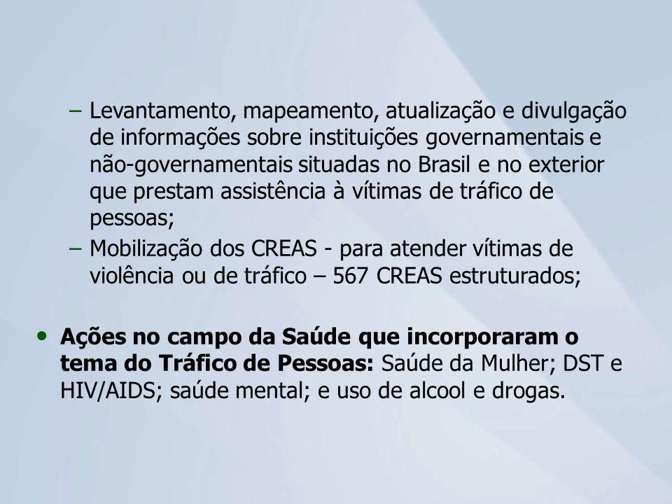 Levantamento, mapeamento, atualização e divulgação de informações sobre instituições governamentais e não-governamentais situadas no Brasil e no exterior que prestam assistência à vítimas de tráfico de pessoas;