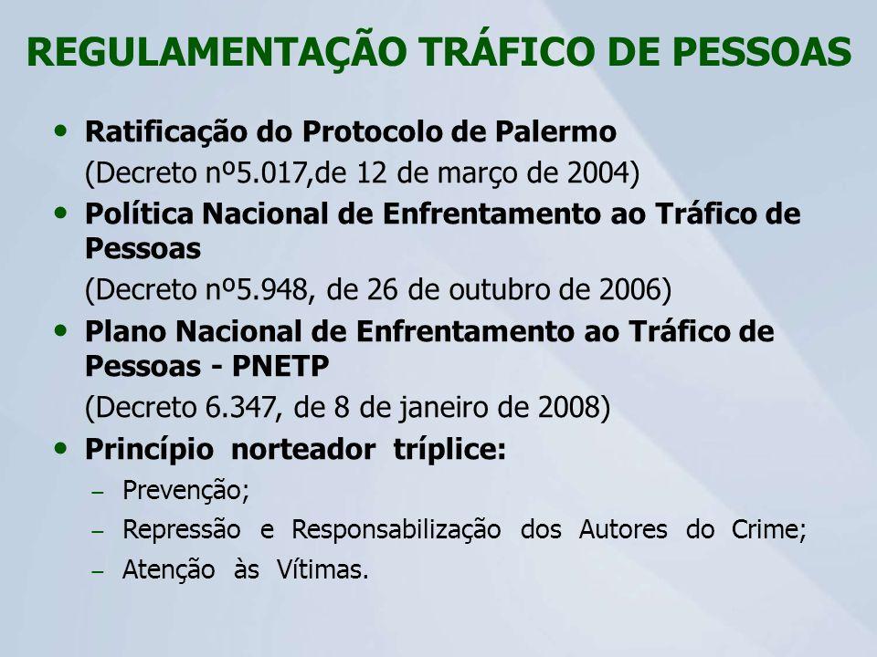 REGULAMENTAÇÃO TRÁFICO DE PESSOAS