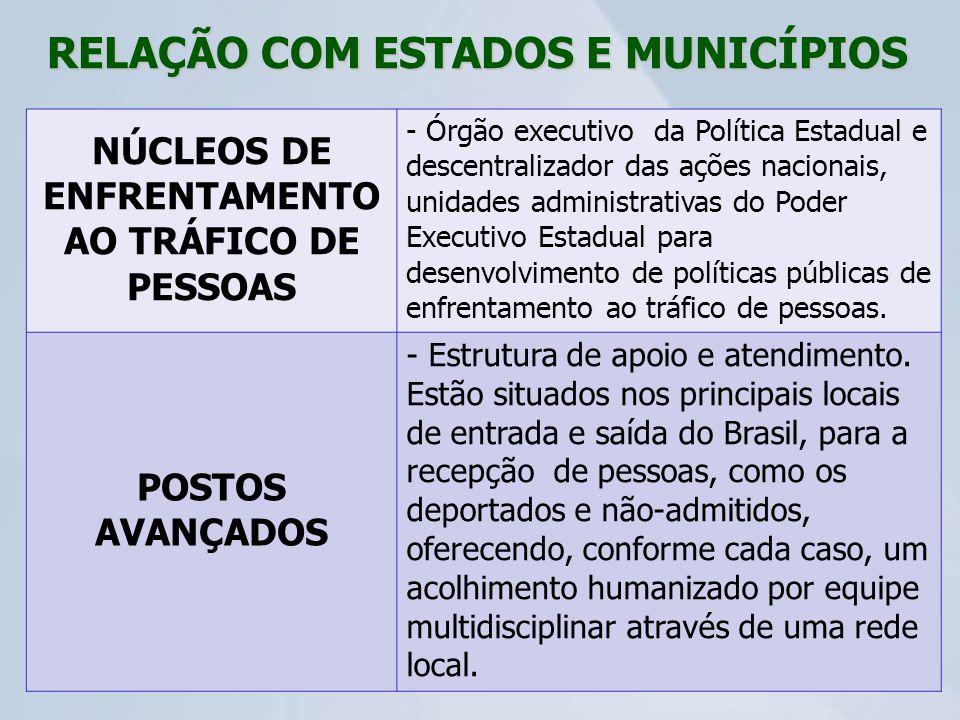 NÚCLEOS DE ENFRENTAMENTO AO TRÁFICO DE PESSOAS