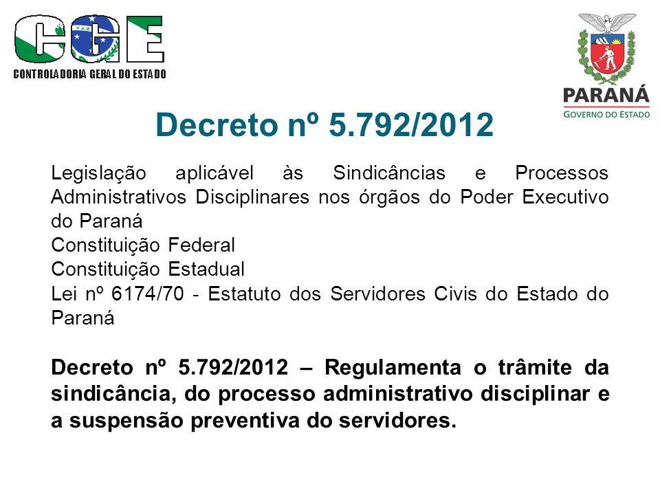 Decreto nº 5.792/2012 Legislação aplicável às Sindicâncias e Processos Administrativos Disciplinares nos órgãos do Poder Executivo do Paraná.