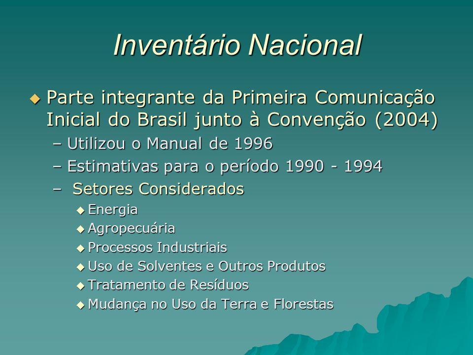 Inventário Nacional Parte integrante da Primeira Comunicação Inicial do Brasil junto à Convenção (2004)