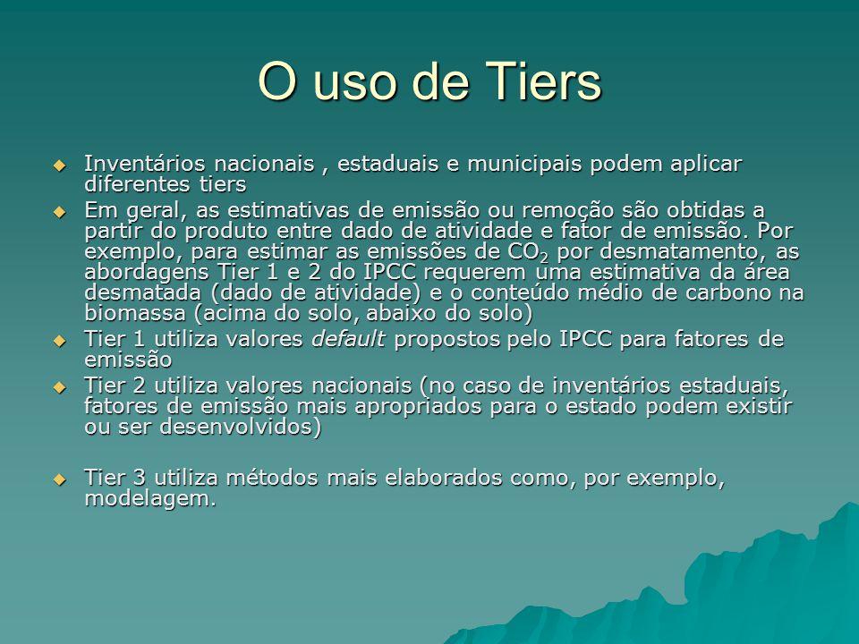 O uso de Tiers Inventários nacionais , estaduais e municipais podem aplicar diferentes tiers.