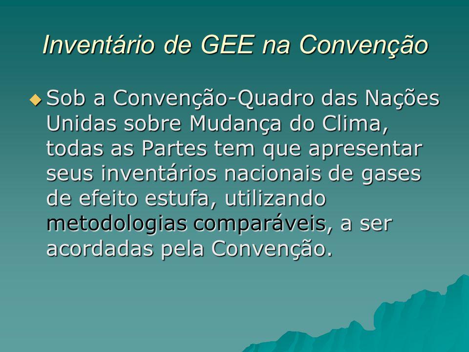 Inventário de GEE na Convenção