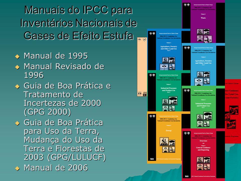 Manuais do IPCC para Inventários Nacionais de Gases de Efeito Estufa