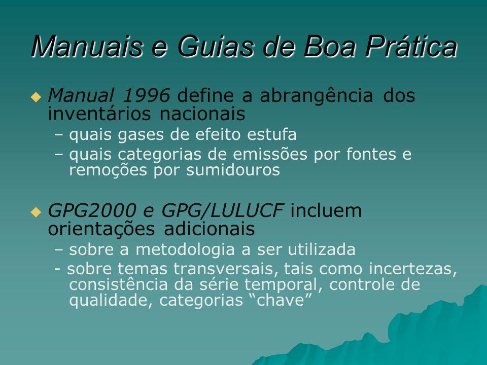 Manuais e Guias de Boa Prática