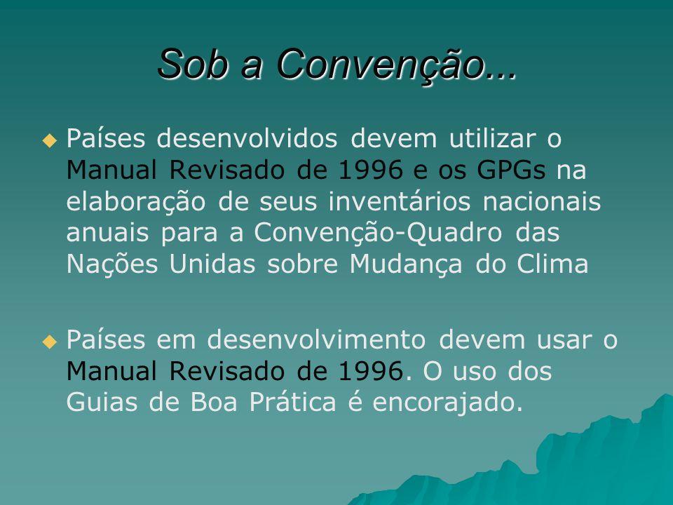 Sob a Convenção...
