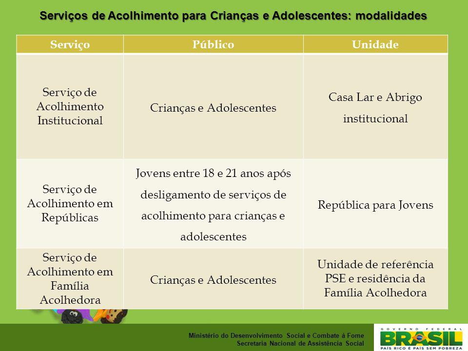 Serviços de Acolhimento para Crianças e Adolescentes: modalidades