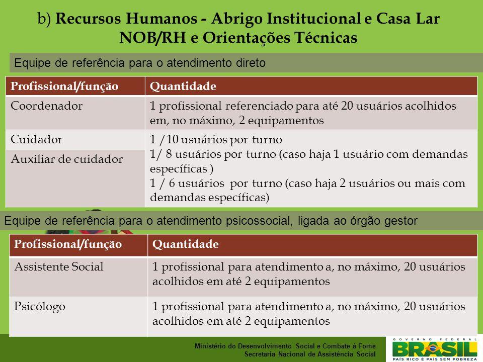 b) Recursos Humanos - Abrigo Institucional e Casa Lar NOB/RH e Orientações Técnicas