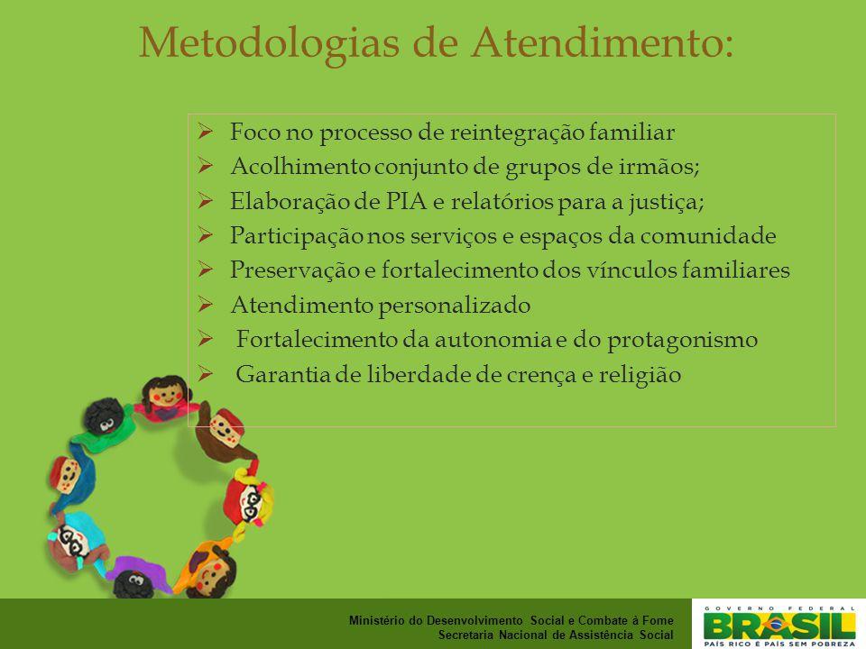 Metodologias de Atendimento: