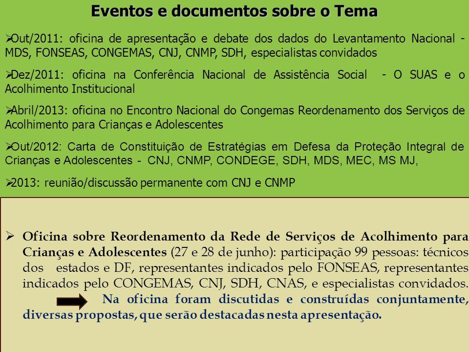 Eventos e documentos sobre o Tema