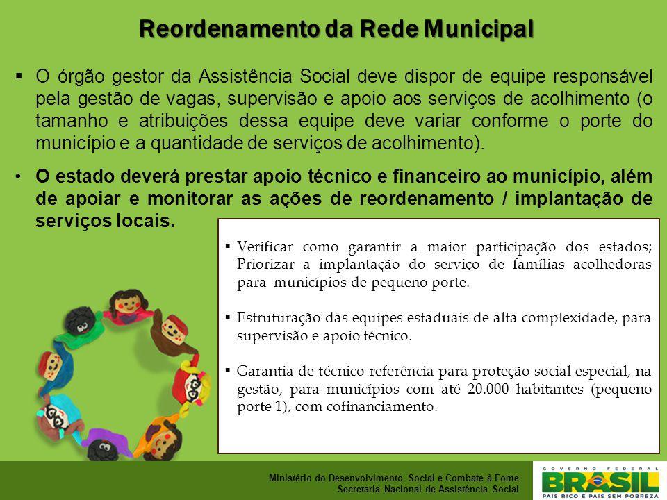 Reordenamento da Rede Municipal