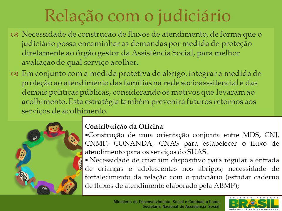 Relação com o judiciário