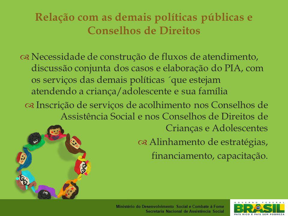 Relação com as demais políticas públicas e Conselhos de Direitos