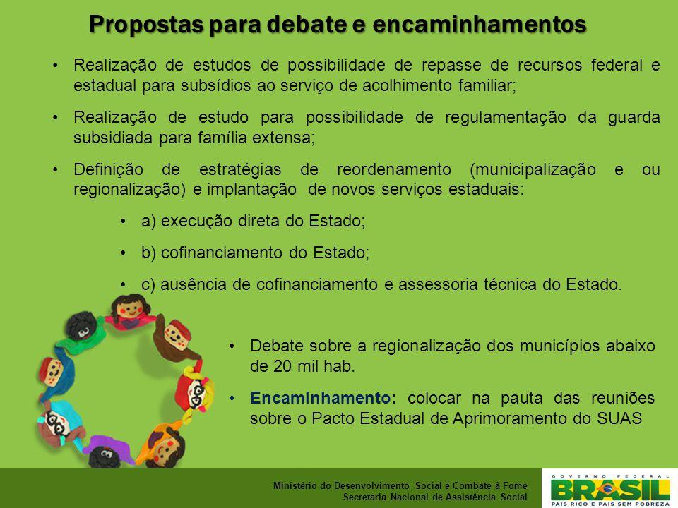Propostas para debate e encaminhamentos