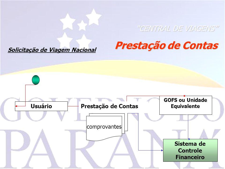 Sistema de Controle Financeiro GOFS ou Unidade Equivalente