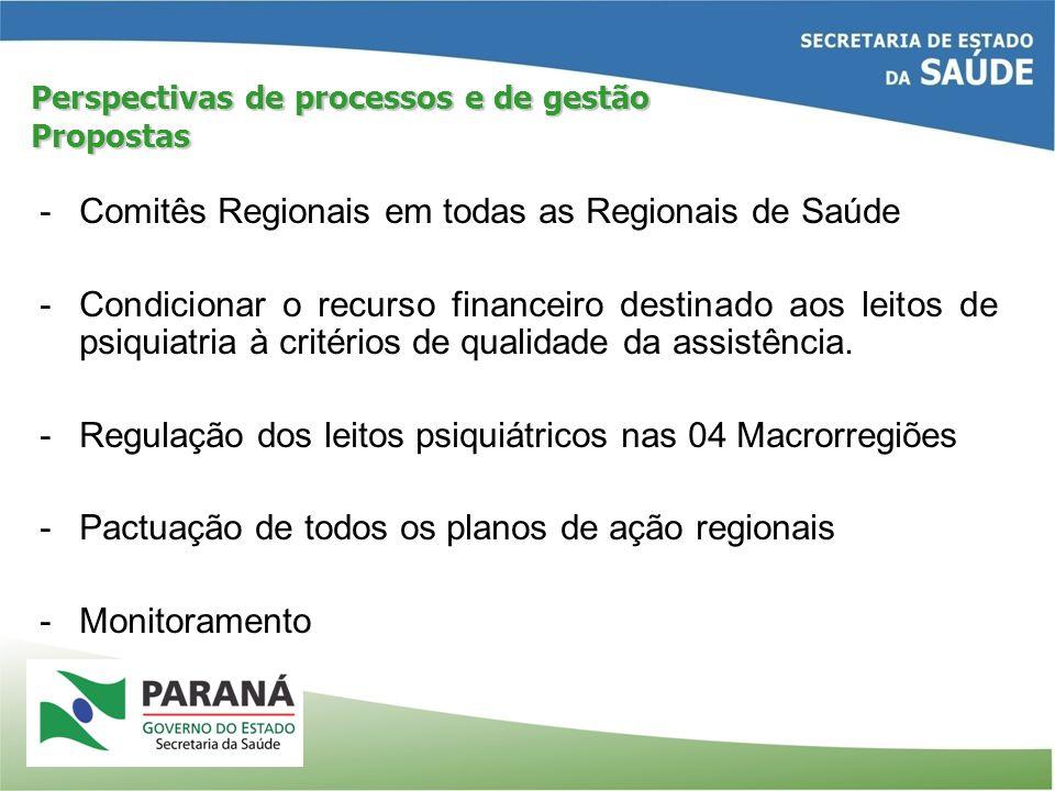 Comitês Regionais em todas as Regionais de Saúde