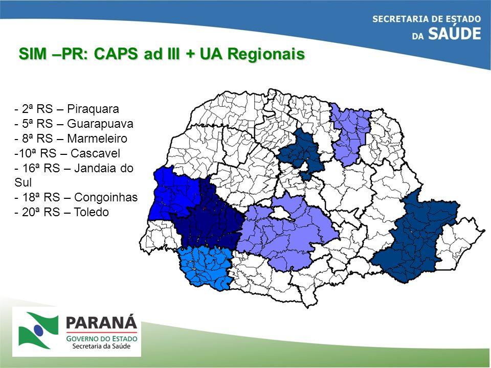 SIM –PR: CAPS ad III + UA Regionais