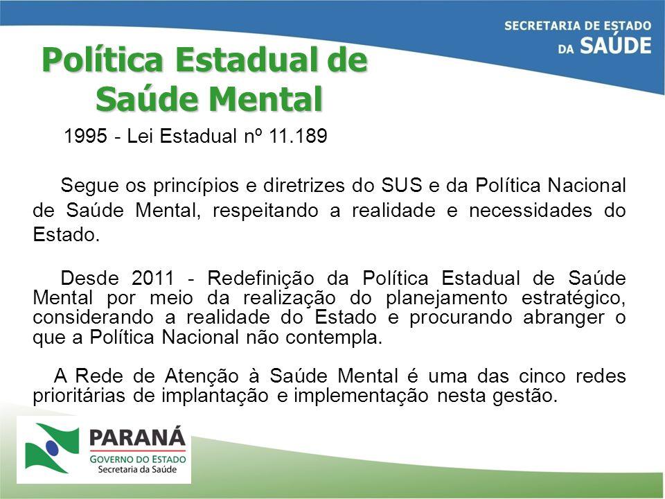 Política Estadual de Saúde Mental