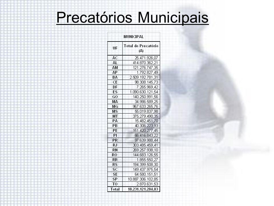 Precatórios Municipais