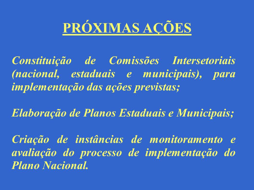 PRÓXIMAS AÇÕES Constituição de Comissões Intersetoriais (nacional, estaduais e municipais), para implementação das ações previstas;