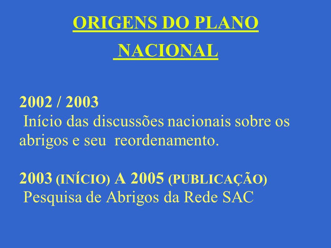ORIGENS DO PLANO NACIONAL