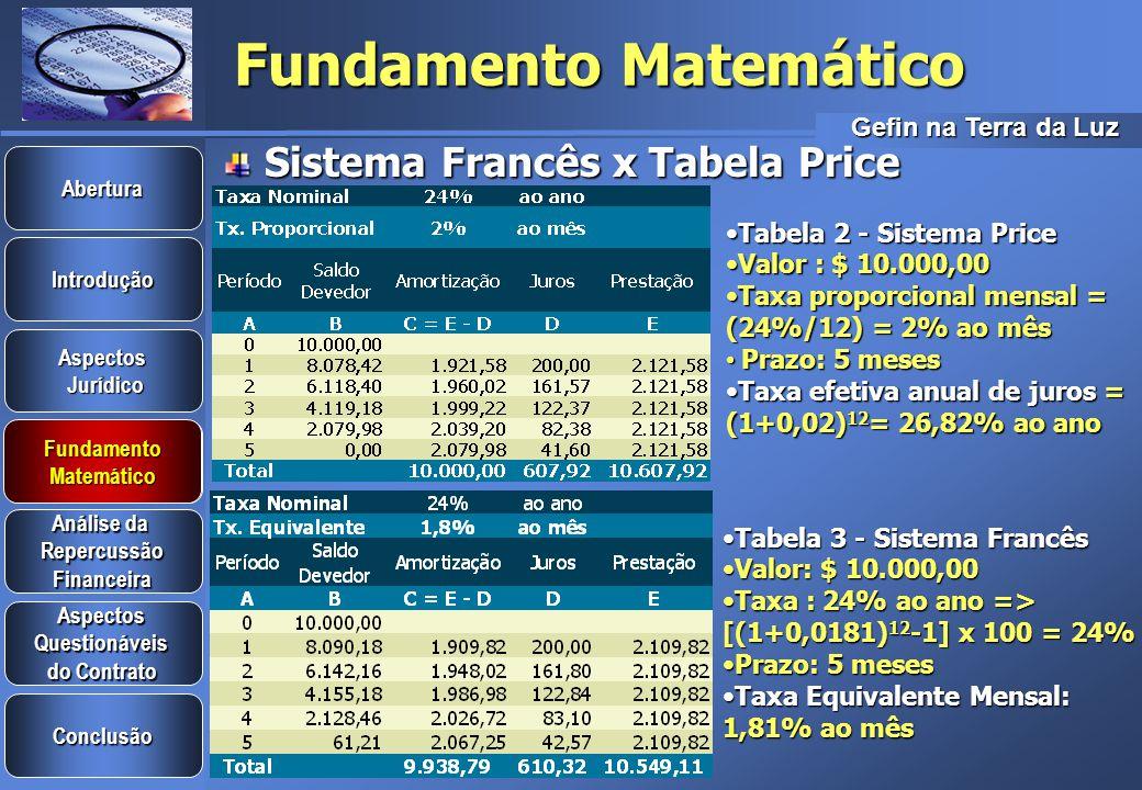 Fundamento Matemático