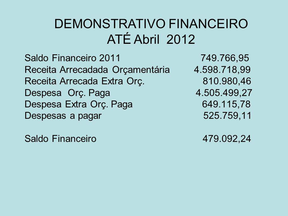 DEMONSTRATIVO FINANCEIRO ATÉ Abril 2012