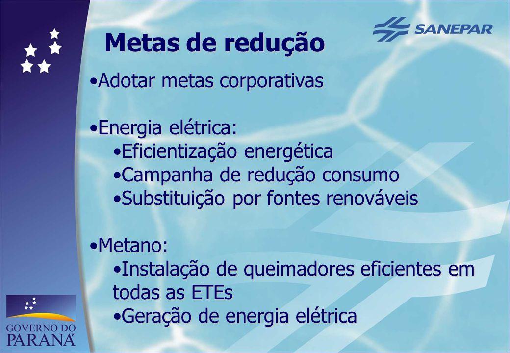 Metas de redução Adotar metas corporativas Energia elétrica:
