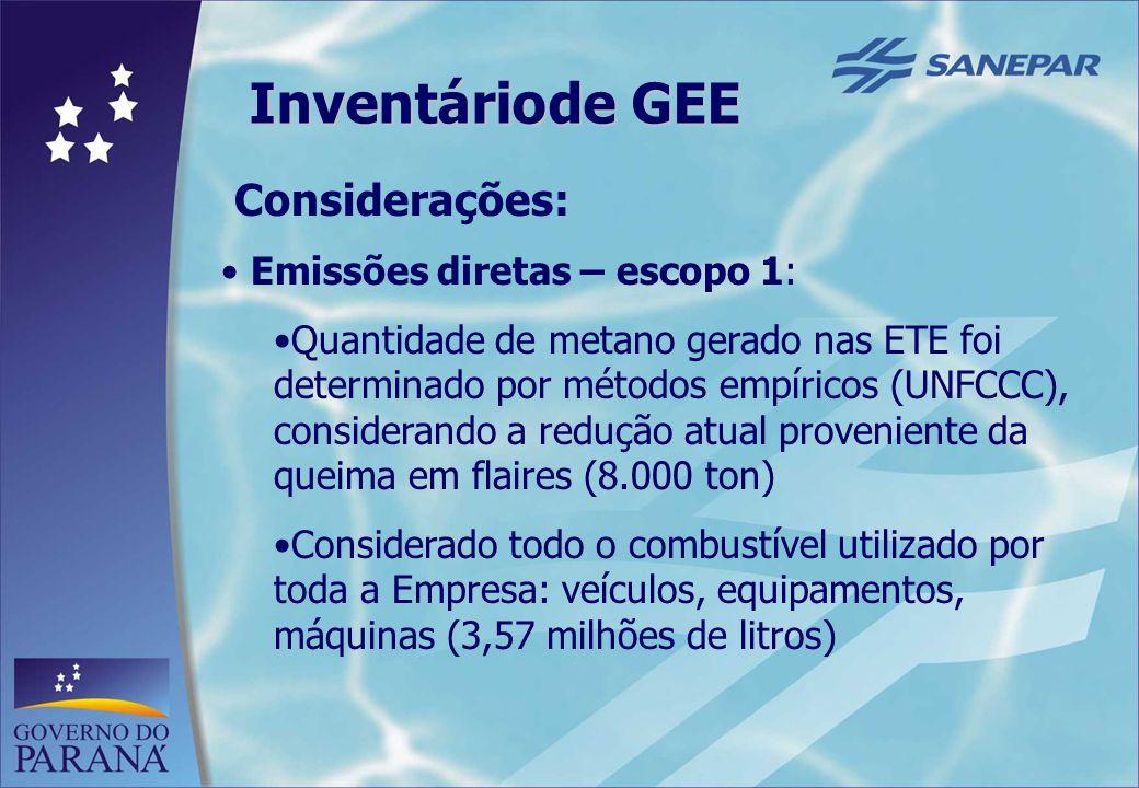 Inventário de GEE Considerações: Emissões diretas – escopo 1: