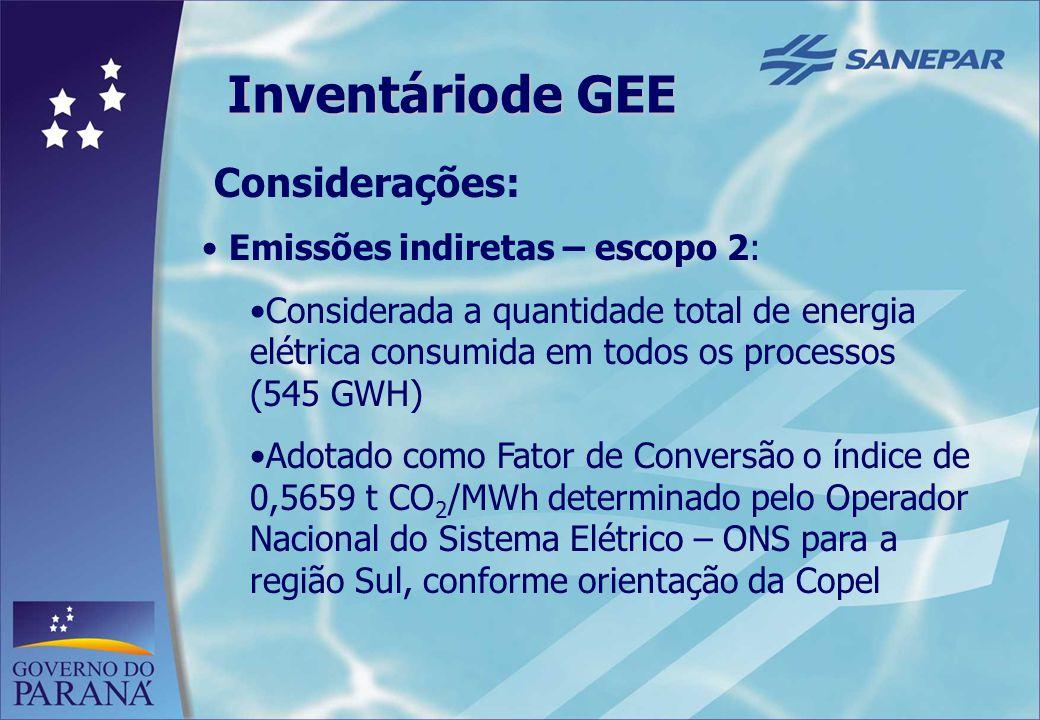 Inventário de GEE Considerações: Emissões indiretas – escopo 2: