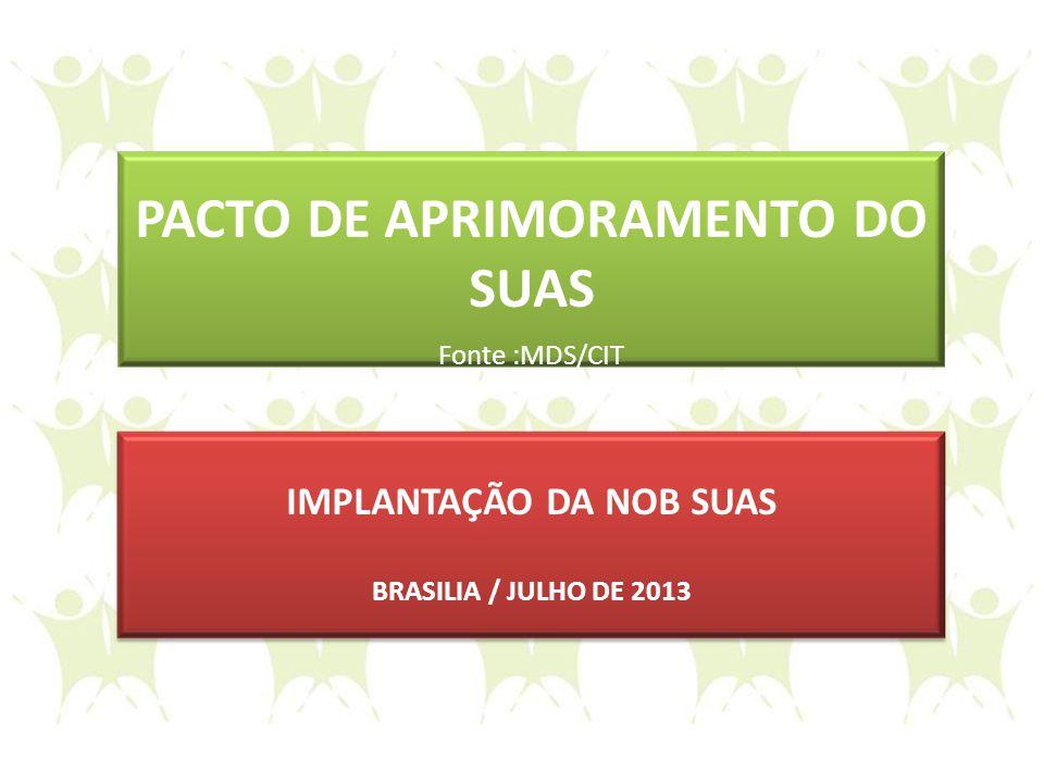 PACTO DE APRIMORAMENTO DO SUAS