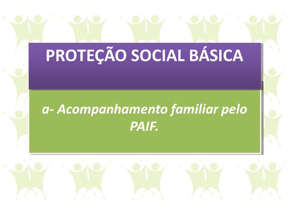 PROTEÇÃO SOCIAL BÁSICA a- Acompanhamento familiar pelo PAIF.