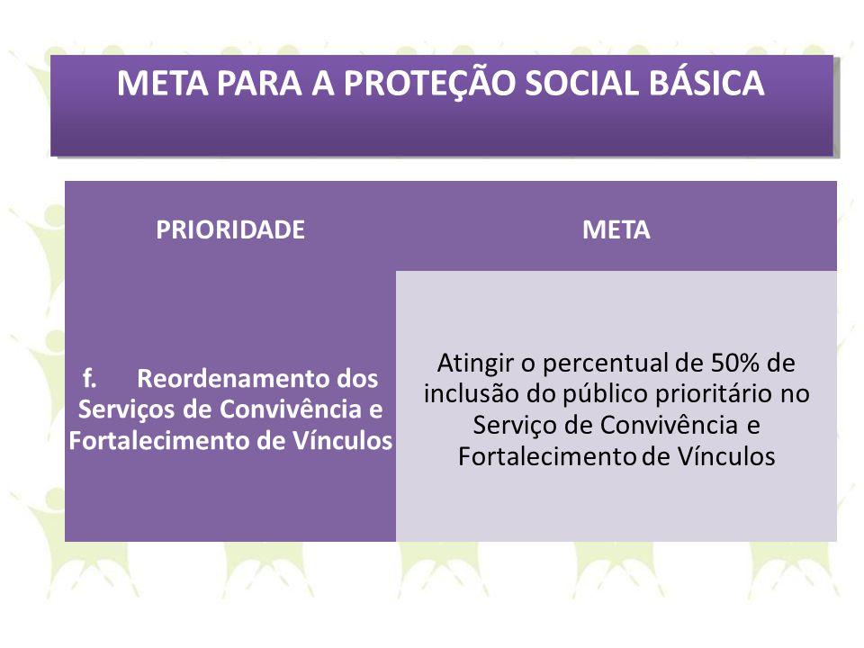 META PARA A PROTEÇÃO SOCIAL BÁSICA