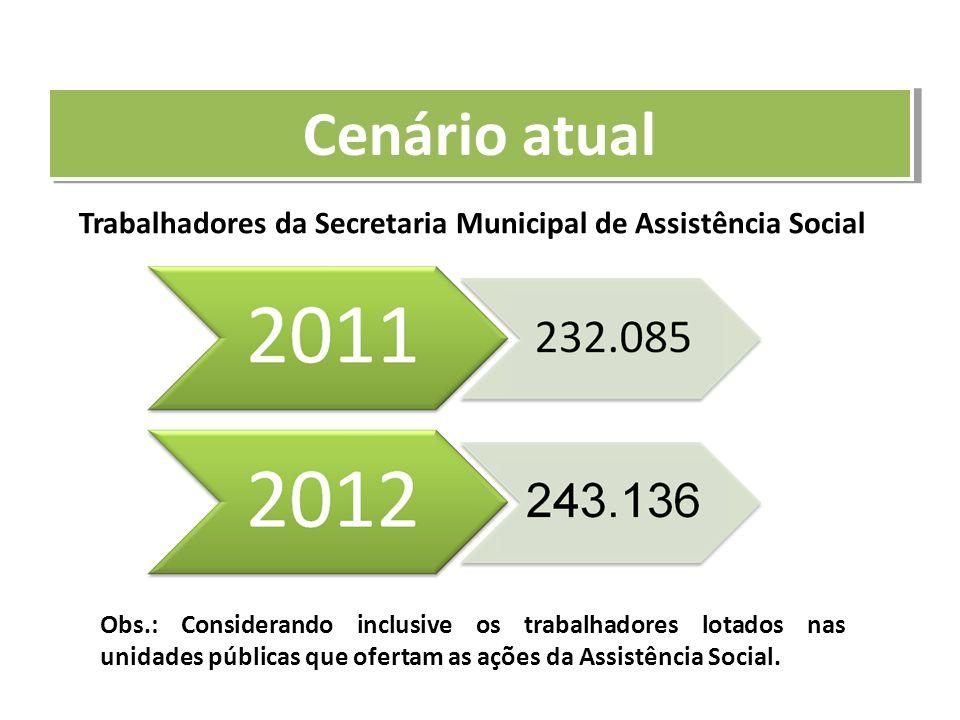 Trabalhadores da Secretaria Municipal de Assistência Social