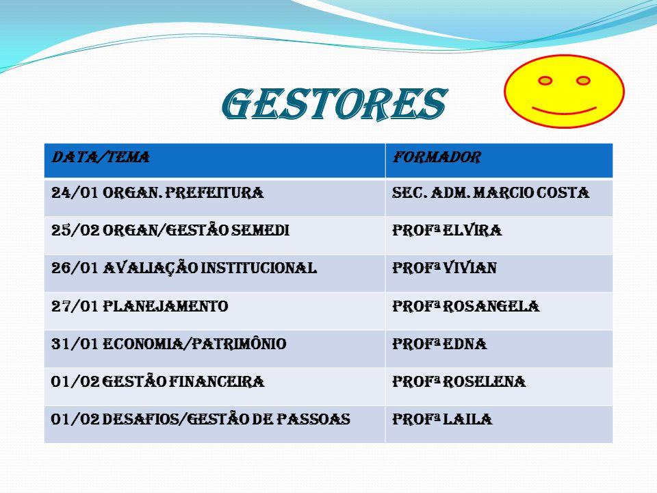 GESTORES DATA/TEMA FORMADOR 24/01 ORGAN. PREFEITURA