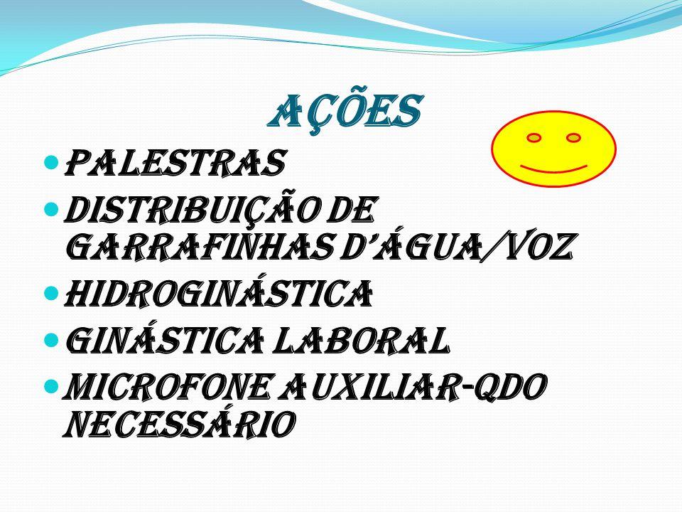 AÇÕES PalestRas Distribuição de garrafinhas d'ÁGUA/Voz Hidroginástica