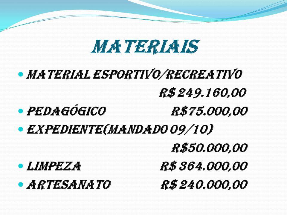 MATERIAIS Material esportivo/recreativ0 R$ 249.160,00