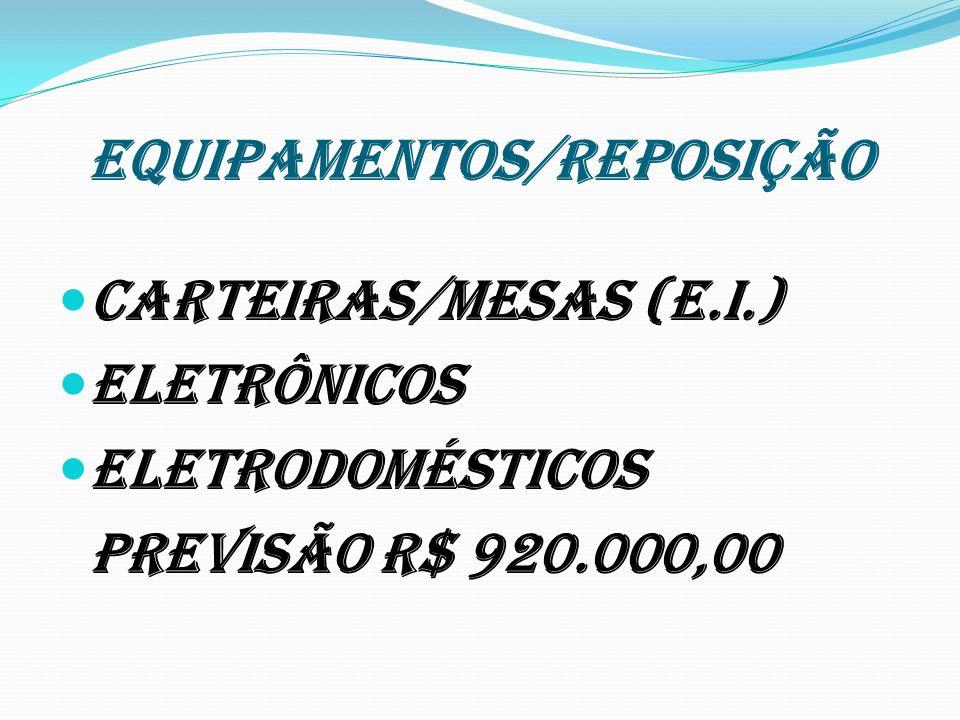 EQUIPAMENTOS/REPOSIÇÃO